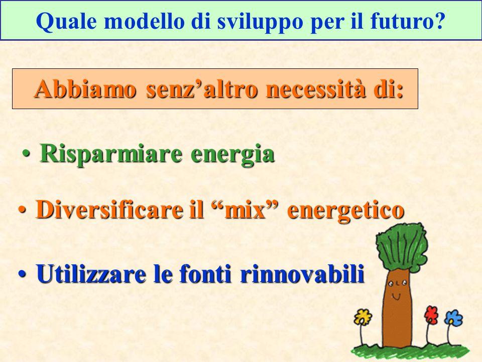 Risparmiare energiaRisparmiare energia Quale modello di sviluppo per il futuro? Abbiamo senzaltro necessità di: Abbiamo senzaltro necessità di: Divers