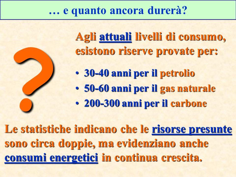 30-40 anni per il petrolio30-40 anni per il petrolio 50-60 anni per il gas naturale50-60 anni per il gas naturale 200-300 anni per il carbone200-300 a