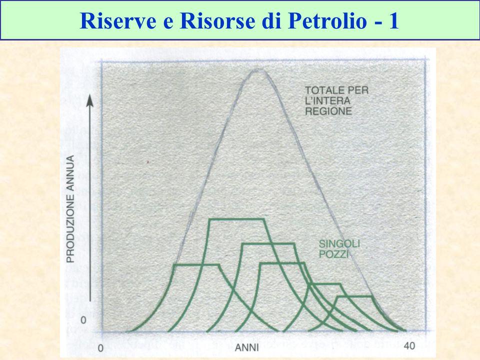 Riserve e Risorse di Petrolio - 1
