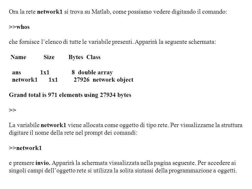 Ora la rete network1 si trova su Matlab, come possiamo vedere digitando il comando: >>whos che fornisce lelenco di tutte le variabile presenti.