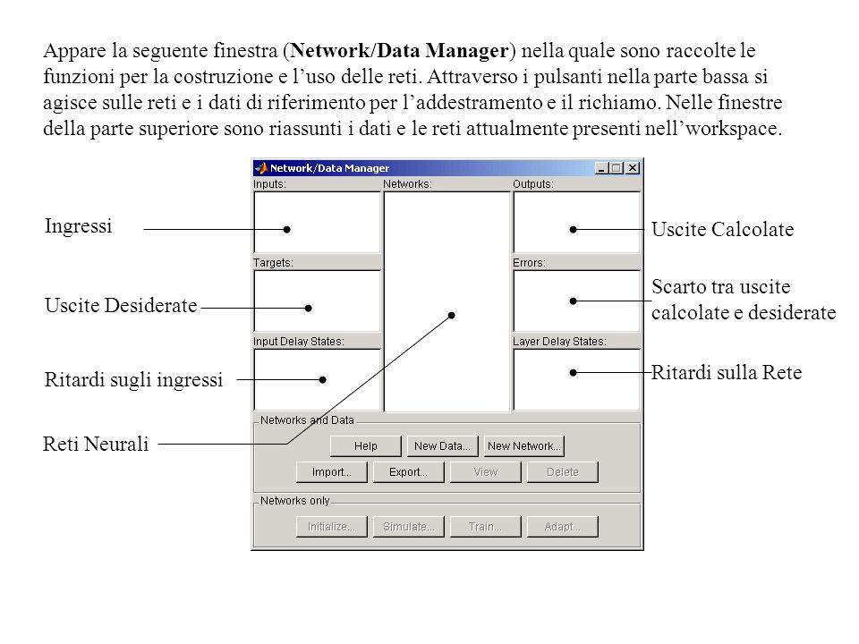 Appare la seguente finestra (Network/Data Manager) nella quale sono raccolte le funzioni per la costruzione e luso delle reti.
