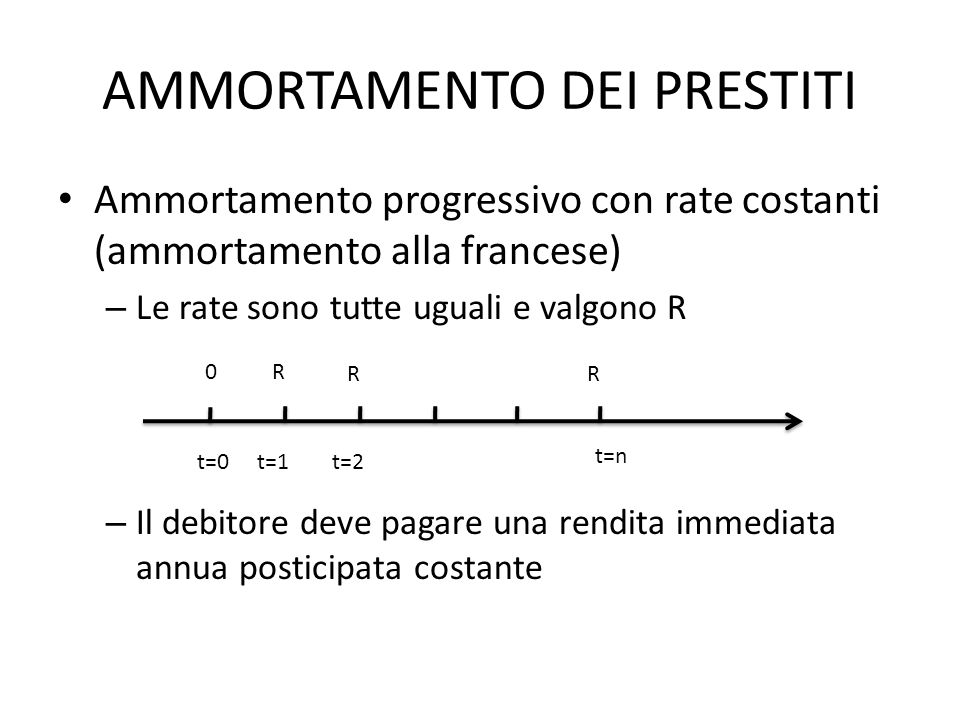 AMMORTAMENTO DEI PRESTITI Ammortamento progressivo con rate costanti (ammortamento alla francese) – Le rate sono tutte uguali e valgono R – Il debitor