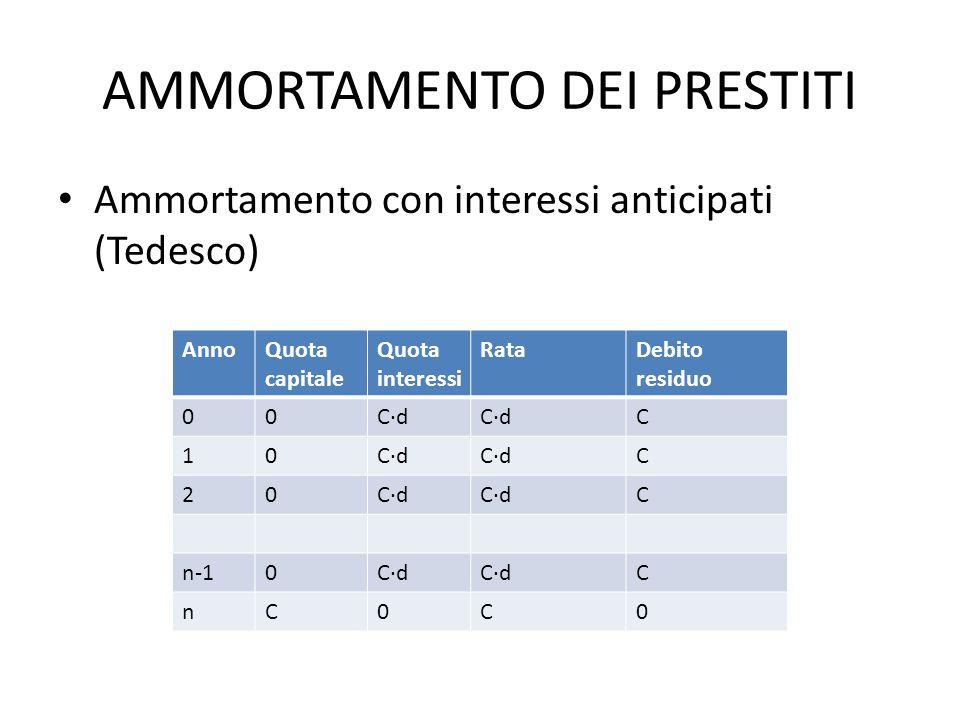 AMMORTAMENTO DEI PRESTITI Ammortamento con interessi anticipati (Tedesco) AnnoQuota capitale Quota interessi RataDebito residuo 00Cd C 10 C 20 C n-10C