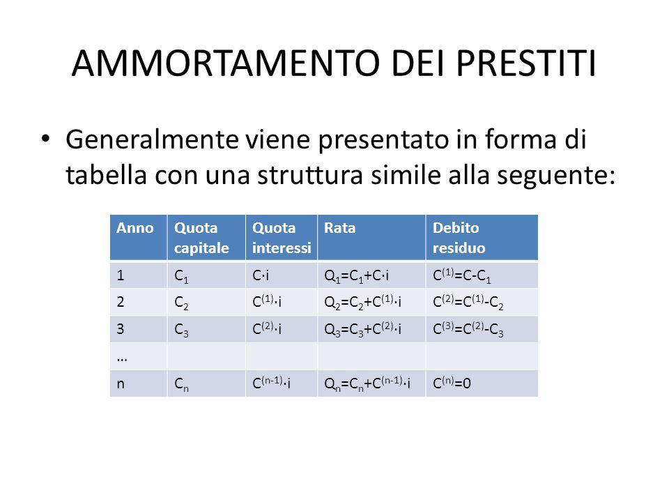 AMMORTAMENTO DEI PRESTITI Generalmente viene presentato in forma di tabella con una struttura simile alla seguente: AnnoQuota capitale Quota interessi