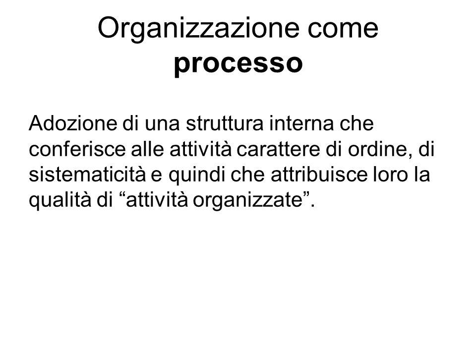 Organizzazione come processo Adozione di una struttura interna che conferisce alle attività carattere di ordine, di sistematicità e quindi che attribuisce loro la qualità di attività organizzate.