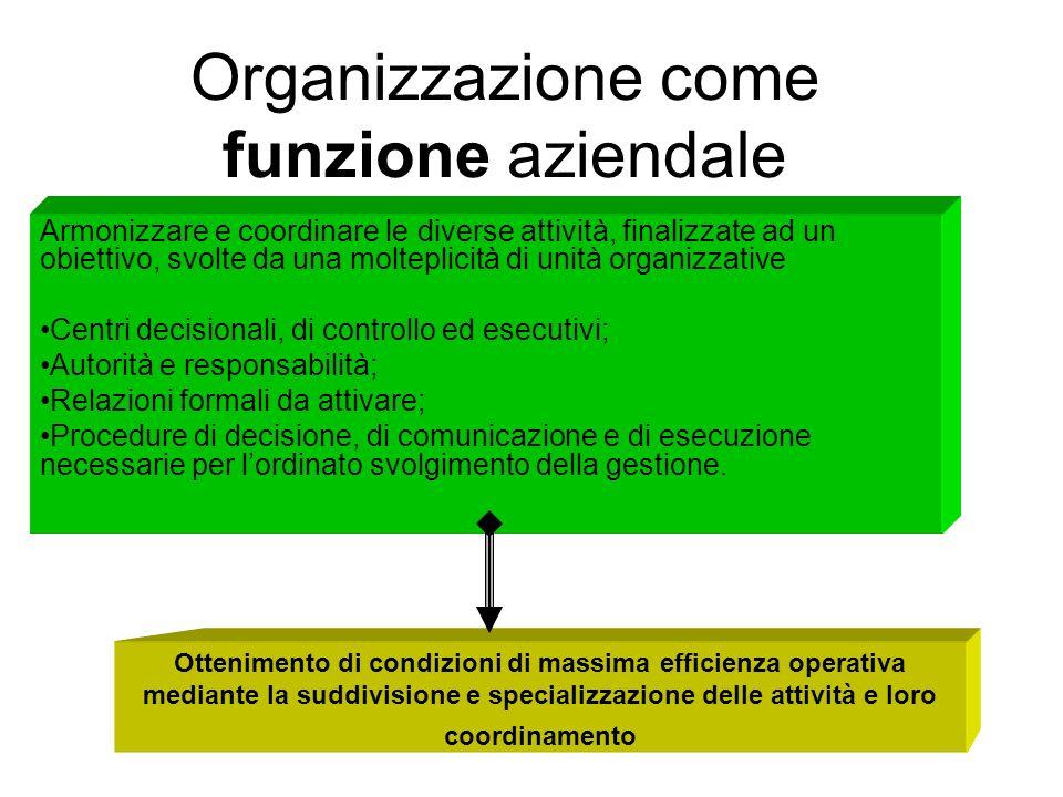 Ma lorganizzazione ha anche un altro scopo Creazione di un organizzazione in grado di soddisfare le attese di tutti coloro che operano allinterno dellorganizzazione Maggiore motivazione al lavoro