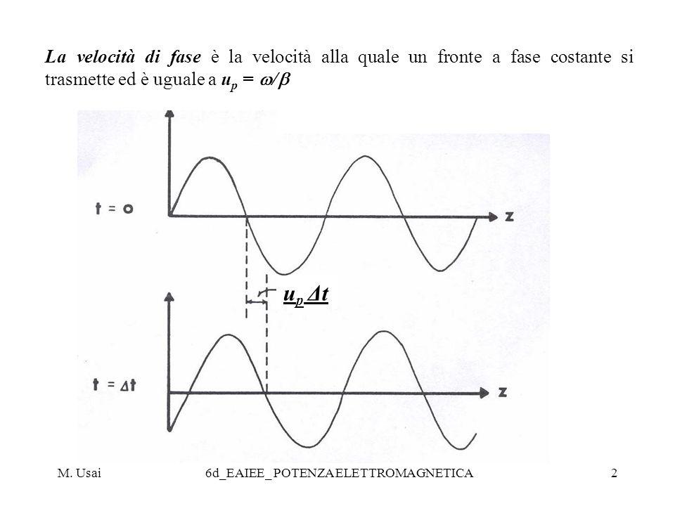 M. Usai6d_EAIEE_ POTENZA ELETTROMAGNETICA2 La velocità di fase è la velocità alla quale un fronte a fase costante si trasmette ed è uguale a u p = / u