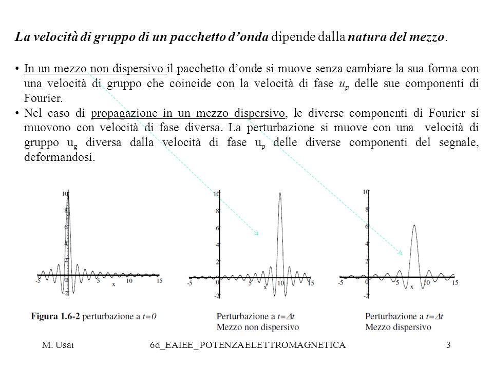M. Usai6d_EAIEE_ POTENZA ELETTROMAGNETICA3 La velocità di gruppo di un pacchetto donda dipende dalla natura del mezzo. In un mezzo non dispersivo il p