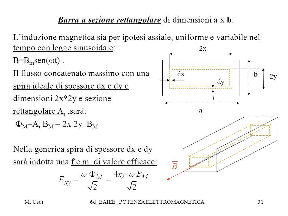M. Usai6d_EAIEE_ POTENZA ELETTROMAGNETICA31 Barra a sezione rettangolare di dimensioni a x b: Linduzione magnetica sia per ipotesi assiale, uniforme e