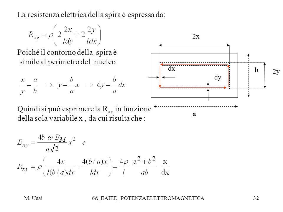 M. Usai6d_EAIEE_ POTENZA ELETTROMAGNETICA32 La resistenza elettrica della spira è espressa da: Poiché il contorno della spira è simile al perimetro de