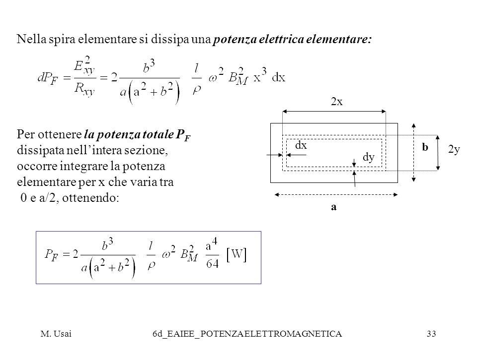 M. Usai6d_EAIEE_ POTENZA ELETTROMAGNETICA33 a b dy dx 2y 2x Nella spira elementare si dissipa una potenza elettrica elementare: Per ottenere la potenz
