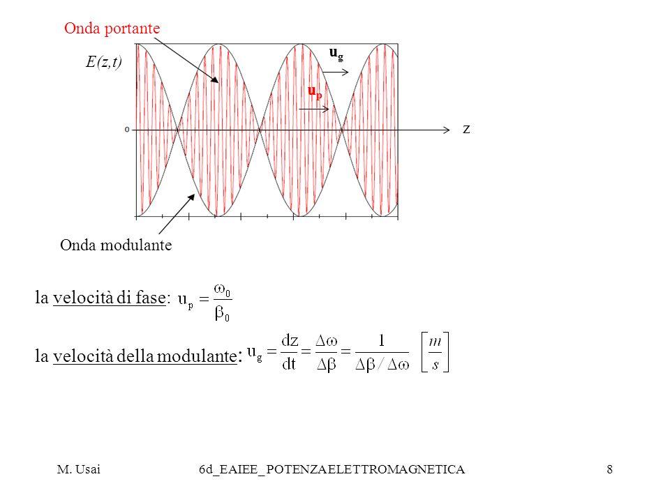 M. Usai6d_EAIEE_ POTENZA ELETTROMAGNETICA8 Onda portante Onda modulante la velocità di fase: la velocità della modulante : ugug upup z E(z,t)