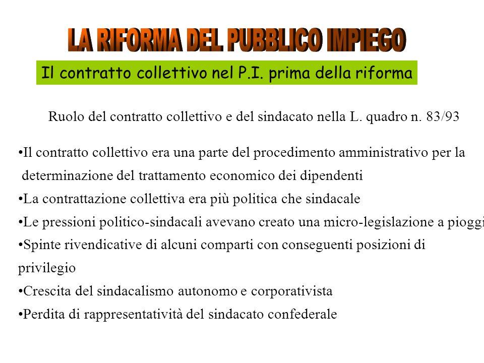 Il contratto collettivo era una parte del procedimento amministrativo per la determinazione del trattamento economico dei dipendenti La contrattazione