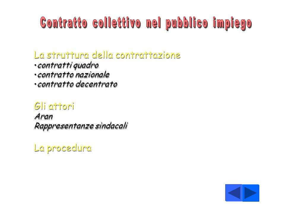 La struttura della contrattazione contratti quadro contratto nazionale contratto decentrato Gli attori Aran Rappresentanze sindacali La procedura La s