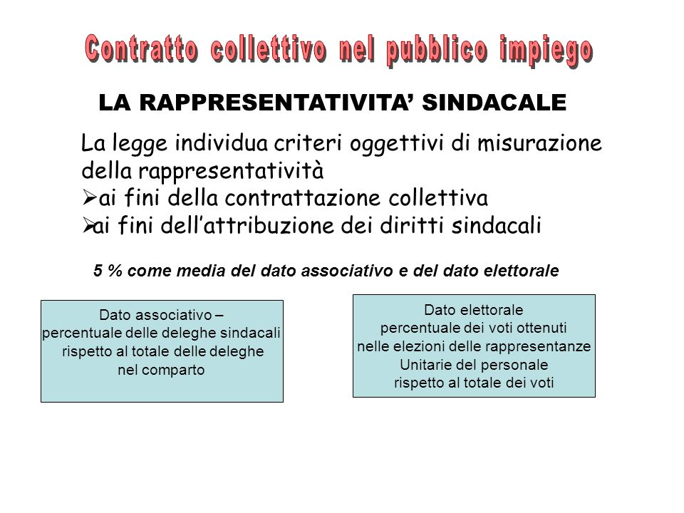 LA RAPPRESENTATIVITA SINDACALE La legge individua criteri oggettivi di misurazione della rappresentatività ai fini della contrattazione collettiva ai