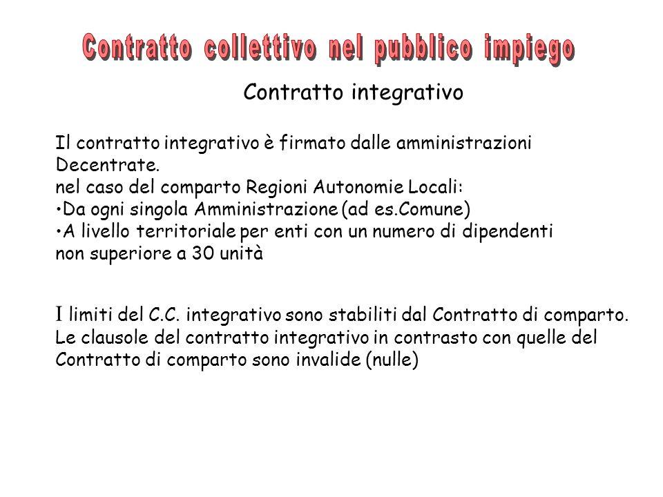 Contratto integrativo Il contratto integrativo è firmato dalle amministrazioni Decentrate. nel caso del comparto Regioni Autonomie Locali: Da ogni sin