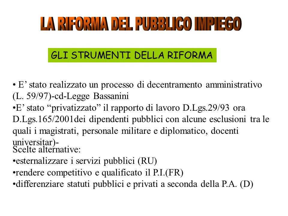 E stato realizzato un processo di decentramento amministrativo (L. 59/97)-cd-Legge Bassanini E stato privatizzato il rapporto di lavoro D.Lgs.29/93 or