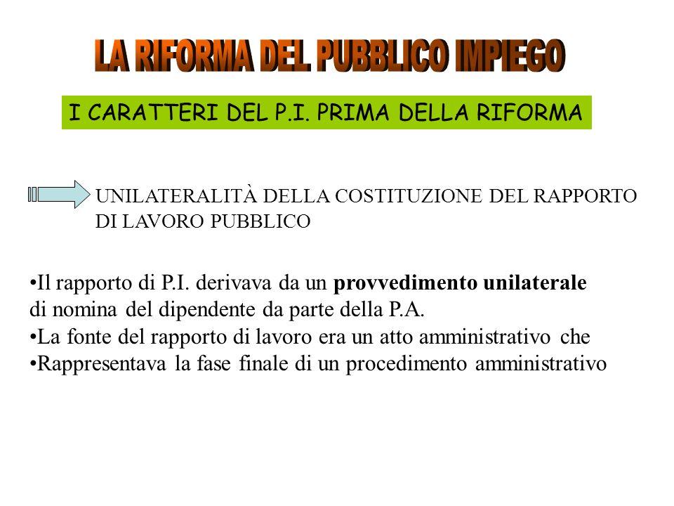 I CARATTERI DEL P.I. PRIMA DELLA RIFORMA UNILATERALITÀ DELLA COSTITUZIONE DEL RAPPORTO DI LAVORO PUBBLICO Il rapporto di P.I. derivava da un provvedim