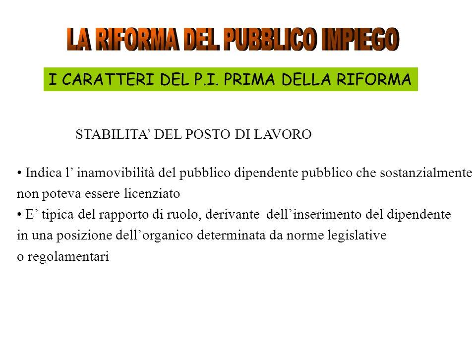 I CARATTERI DEL P.I. PRIMA DELLA RIFORMA STABILITA DEL POSTO DI LAVORO Indica l inamovibilità del pubblico dipendente pubblico che sostanzialmente non