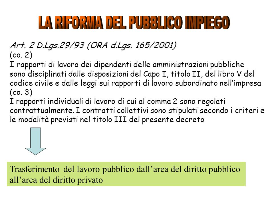Art.2 D.Lgs.29/93 (ORA d.Lgs. 165/2001) (co.