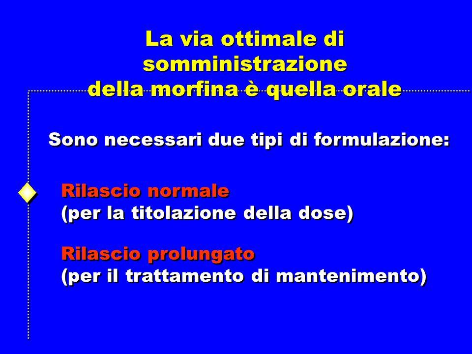 Sono necessari due tipi di formulazione: Rilascio normale (per la titolazione della dose) Rilascio normale (per la titolazione della dose) Rilascio prolungato (per il trattamento di mantenimento) Rilascio prolungato (per il trattamento di mantenimento) La via ottimale di somministrazione della morfina è quella orale