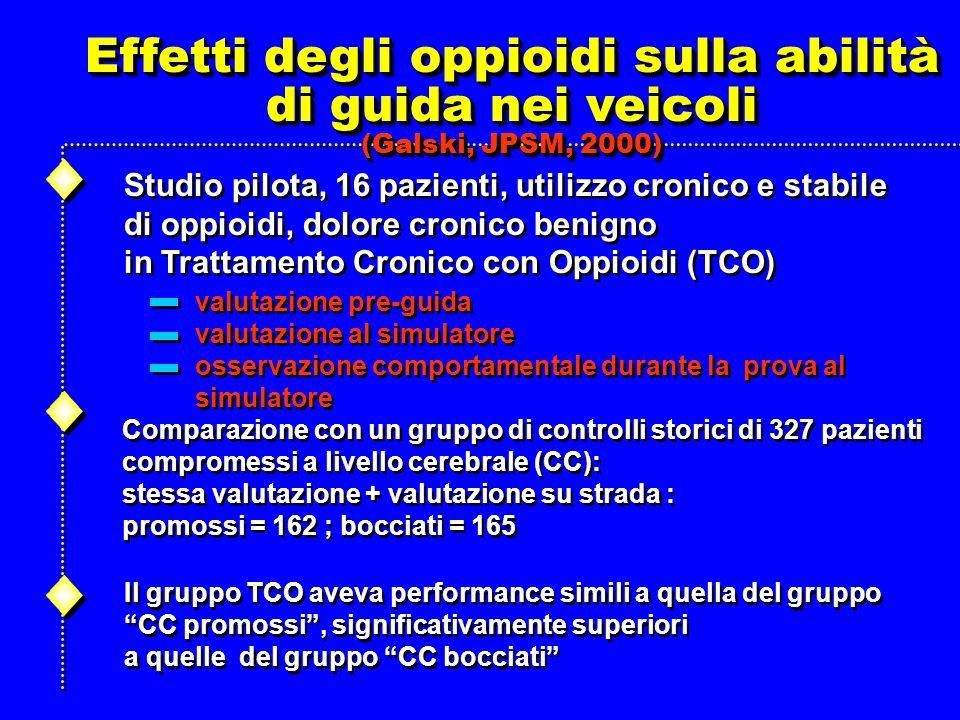 Effetti degli oppioidi sulla abilità di guida nei veicoli (Galski, JPSM, 2000) Effetti degli oppioidi sulla abilità di guida nei veicoli (Galski, JPSM, 2000) Studio pilota, 16 pazienti, utilizzo cronico e stabile di oppioidi, dolore cronico benigno in Trattamento Cronico con Oppioidi (TCO) Studio pilota, 16 pazienti, utilizzo cronico e stabile di oppioidi, dolore cronico benigno in Trattamento Cronico con Oppioidi (TCO) valutazione pre-guida valutazione al simulatore osservazione comportamentale durante la prova al simulatore valutazione pre-guida valutazione al simulatore osservazione comportamentale durante la prova al simulatore Comparazione con un gruppo di controlli storici di 327 pazienti compromessi a livello cerebrale (CC): stessa valutazione + valutazione su strada : promossi = 162 ; bocciati = 165 Comparazione con un gruppo di controlli storici di 327 pazienti compromessi a livello cerebrale (CC): stessa valutazione + valutazione su strada : promossi = 162 ; bocciati = 165 Il gruppo TCO aveva performance simili a quella del gruppo CC promossi, significativamente superiori a quelle del gruppo CC bocciati Il gruppo TCO aveva performance simili a quella del gruppo CC promossi, significativamente superiori a quelle del gruppo CC bocciati