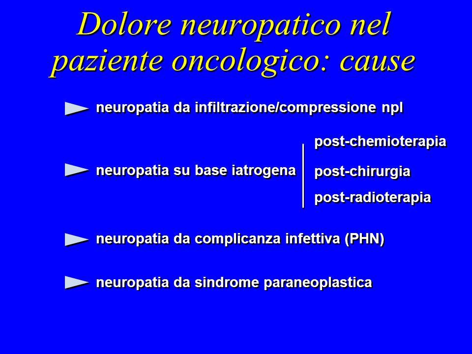 Dolore neuropatico nel paziente oncologico: cause neuropatia da infiltrazione/compressione npl post-chemioterapia neuropatia su base iatrogena post-chirurgia post-radioterapia neuropatia da complicanza infettiva (PHN) neuropatia da sindrome paraneoplastica