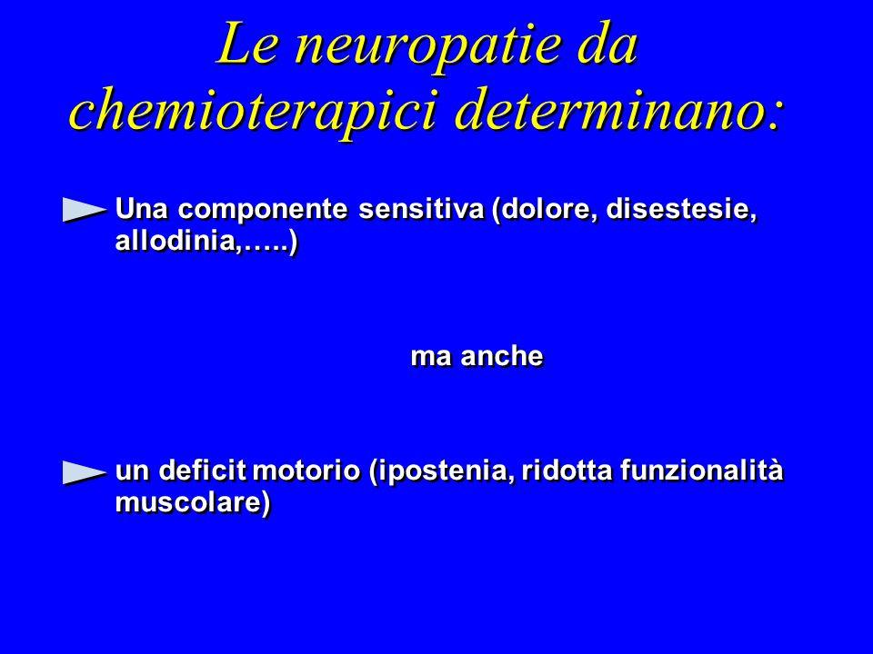 Le neuropatie da chemioterapici determinano: Una componente sensitiva (dolore, disestesie, allodinia,…..) ma anche un deficit motorio (ipostenia, ridotta funzionalità muscolare) Una componente sensitiva (dolore, disestesie, allodinia,…..) ma anche un deficit motorio (ipostenia, ridotta funzionalità muscolare)