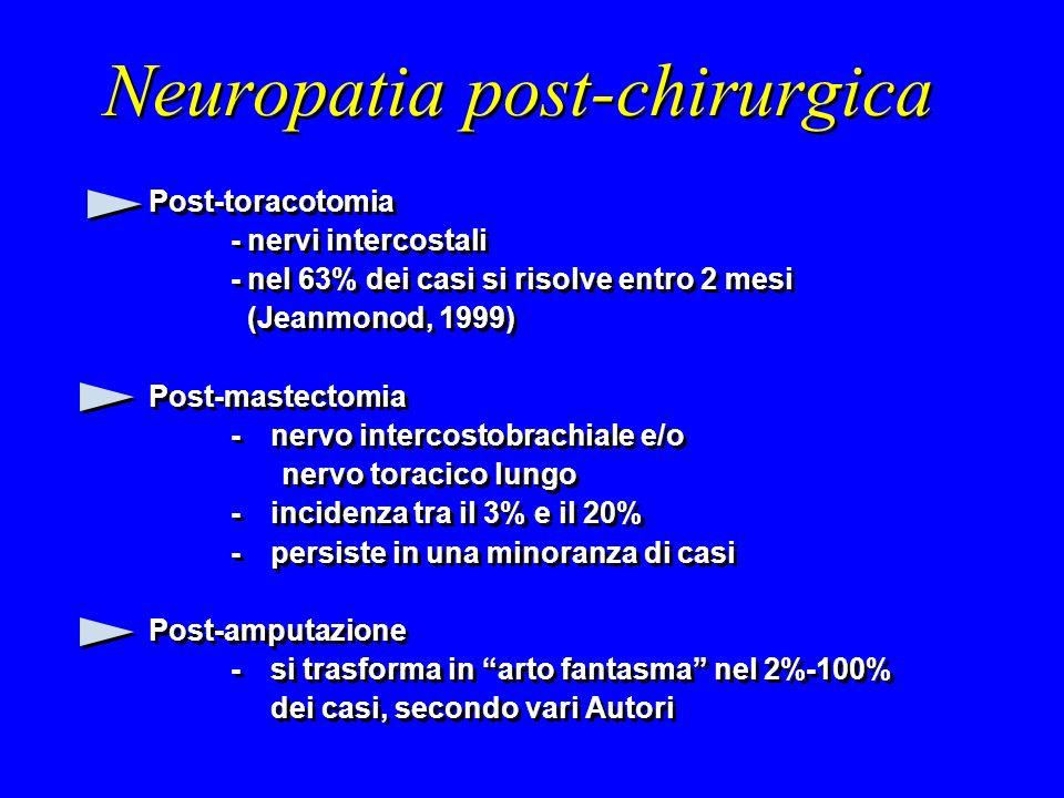 Neuropatia post-chirurgica Post-toracotomia - nervi intercostali - nel 63% dei casi si risolve entro 2 mesi (Jeanmonod, 1999) Post-mastectomia - nervo intercostobrachiale e/o nervo toracico lungo - incidenza tra il 3% e il 20% - persiste in una minoranza di casi Post-amputazione - si trasforma in arto fantasma nel 2%-100% dei casi, secondo vari Autori Post-toracotomia - nervi intercostali - nel 63% dei casi si risolve entro 2 mesi (Jeanmonod, 1999) Post-mastectomia - nervo intercostobrachiale e/o nervo toracico lungo - incidenza tra il 3% e il 20% - persiste in una minoranza di casi Post-amputazione - si trasforma in arto fantasma nel 2%-100% dei casi, secondo vari Autori