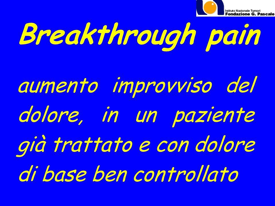Breakthrough pain aumento improvviso del dolore, in un paziente già trattato e con dolore di base ben controllato