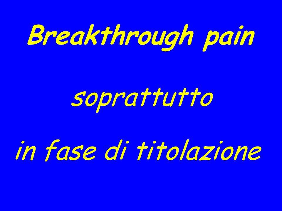 Breakthrough pain soprattutto in fase di titolazione