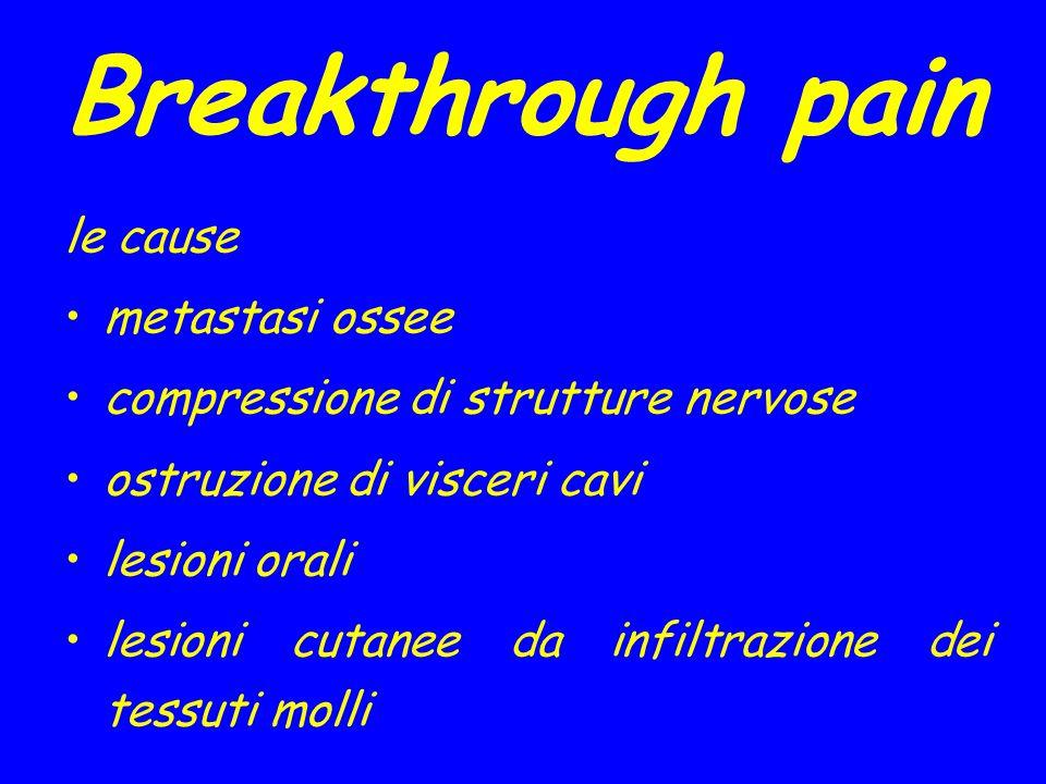 Breakthrough pain le cause metastasi ossee compressione di strutture nervose ostruzione di visceri cavi lesioni orali lesioni cutanee da infiltrazione dei tessuti molli