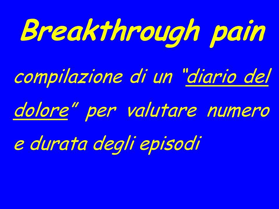 Breakthrough pain compilazione di un diario del dolore per valutare numero e durata degli episodi