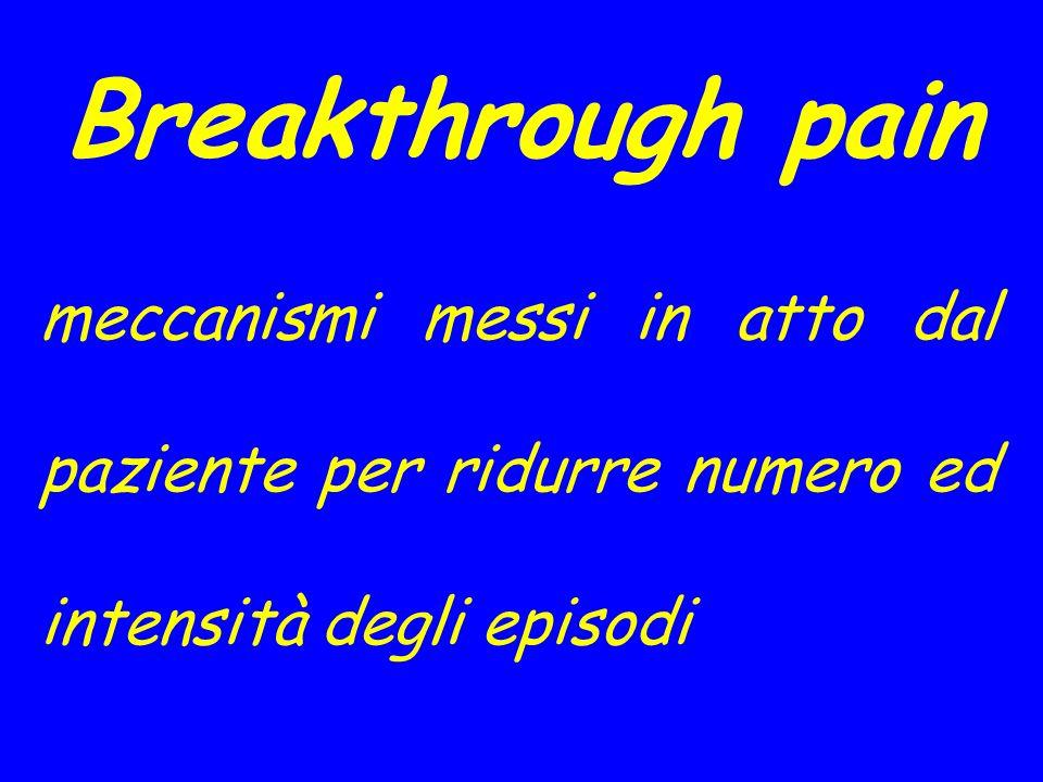 Breakthrough pain meccanismi messi in atto dal paziente per ridurre numero ed intensità degli episodi