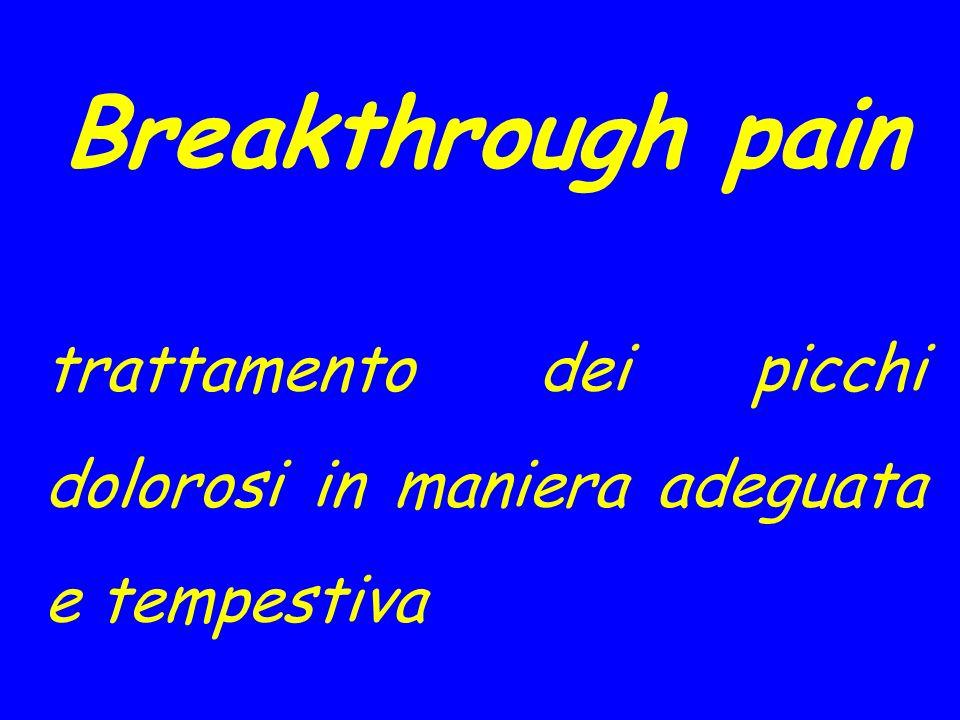 Breakthrough pain trattamento dei picchi dolorosi in maniera adeguata e tempestiva