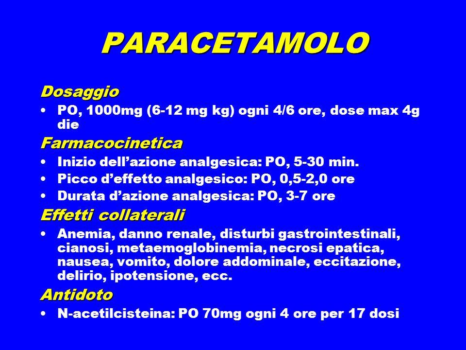 PARACETAMOLO Dosaggio PO, 1000mg (6-12 mg kg) ogni 4/6 ore, dose max 4g dieFarmacocinetica Inizio dellazione analgesica: PO, 5-30 min.