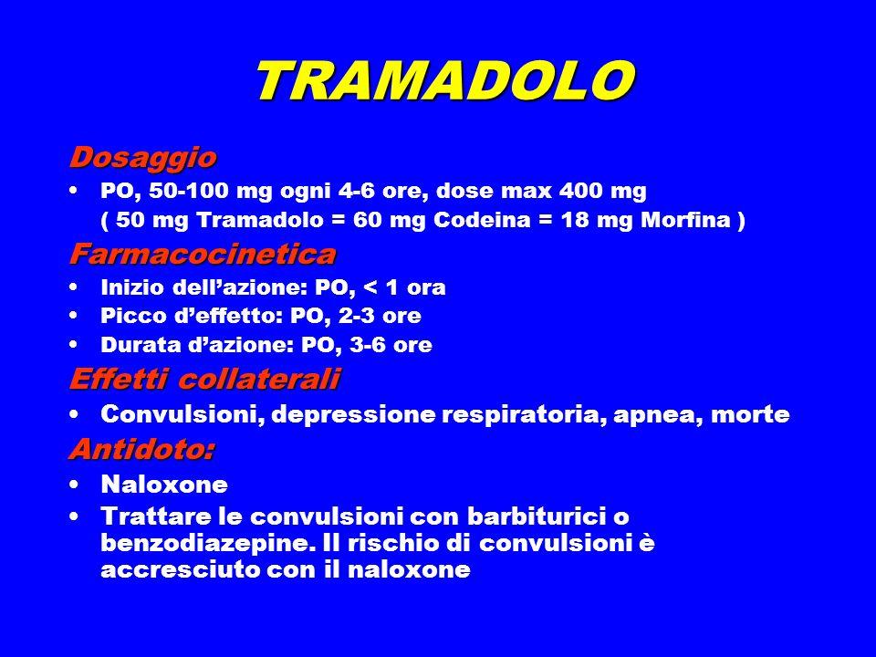 TRAMADOLO Dosaggio PO, 50-100 mg ogni 4-6 ore, dose max 400 mg ( 50 mg Tramadolo = 60 mg Codeina = 18 mg Morfina )Farmacocinetica Inizio dellazione: PO, < 1 ora Picco deffetto: PO, 2-3 ore Durata dazione: PO, 3-6 ore Effetti collaterali Convulsioni, depressione respiratoria, apnea, morteAntidoto: Naloxone Trattare le convulsioni con barbiturici o benzodiazepine.