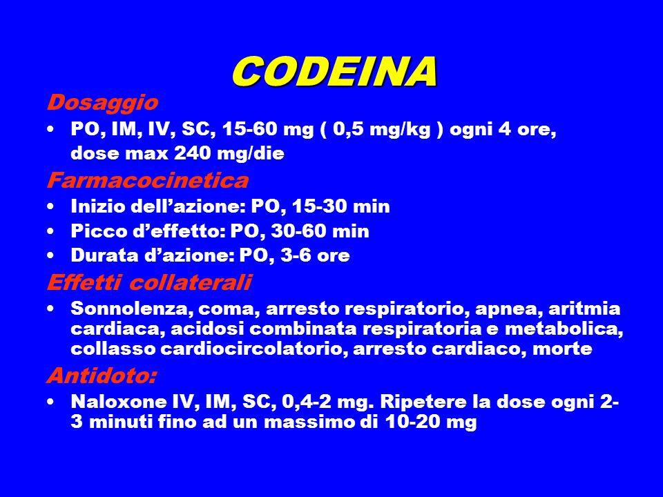 CODEINA Dosaggio PO, IM, IV, SC, 15-60 mg ( 0,5 mg/kg ) ogni 4 ore, dose max 240 mg/die Farmacocinetica Inizio dellazione: PO, 15-30 min Picco deffetto: PO, 30-60 min Durata dazione: PO, 3-6 ore Effetti collaterali Sonnolenza, coma, arresto respiratorio, apnea, aritmia cardiaca, acidosi combinata respiratoria e metabolica, collasso cardiocircolatorio, arresto cardiaco, morte Antidoto: Naloxone IV, IM, SC, 0,4-2 mg.