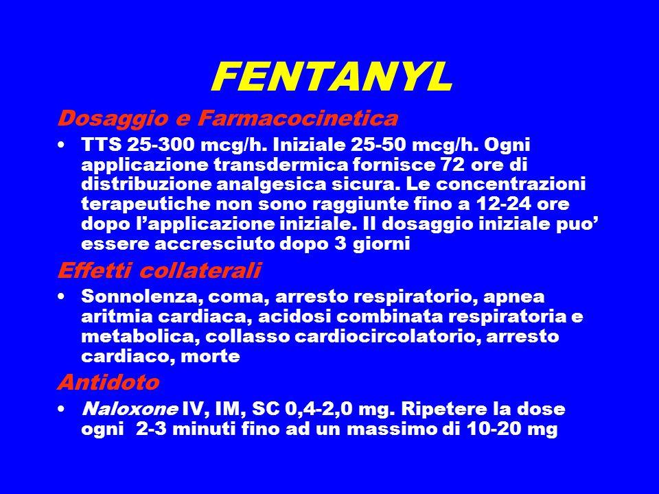 FENTANYL Dosaggio e Farmacocinetica TTS 25-300 mcg/h.