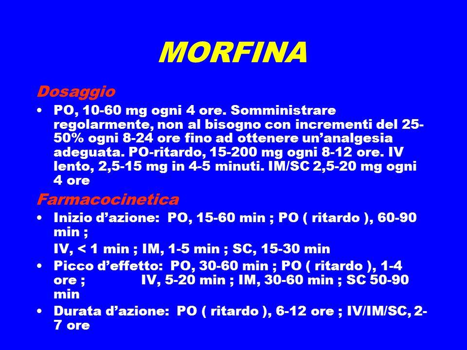 MORFINA Dosaggio PO, 10-60 mg ogni 4 ore.