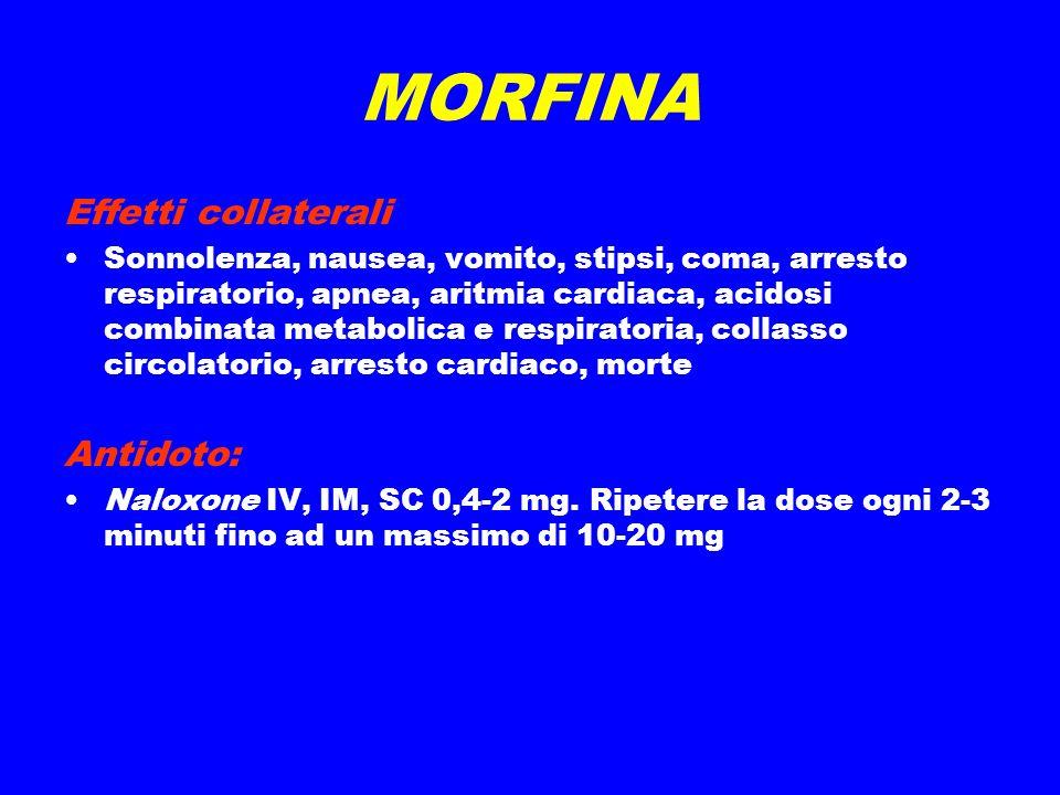 MORFINA Effetti collaterali Sonnolenza, nausea, vomito, stipsi, coma, arresto respiratorio, apnea, aritmia cardiaca, acidosi combinata metabolica e respiratoria, collasso circolatorio, arresto cardiaco, morte Antidoto: Naloxone IV, IM, SC 0,4-2 mg.