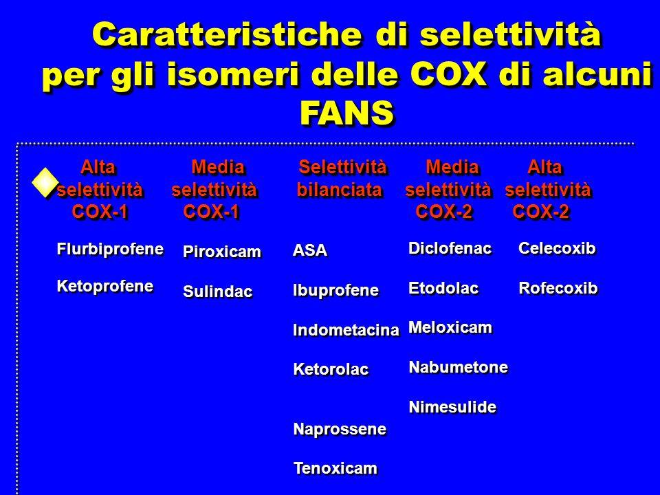 Caratteristiche di selettività per gli isomeri delle COX di alcuni FANS Caratteristiche di selettività per gli isomeri delle COX di alcuni FANS Diclofenac Etodolac Meloxicam Nabumetone Nimesulide Diclofenac Etodolac Meloxicam Nabumetone Nimesulide Alta Media Selettività Media Alta selettività selettività bilanciata selettività selettività COX-1 COX-1 COX-2 COX-2 COX-1 COX-1 COX-2 COX-2 Alta Media Selettività Media Alta selettività selettività bilanciata selettività selettività COX-1 COX-1 COX-2 COX-2 COX-1 COX-1 COX-2 COX-2 Flurbiprofene Ketoprofene Flurbiprofene Ketoprofene Piroxicam Sulindac Piroxicam Sulindac ASA Ibuprofene Indometacina Ketorolac Naprossene Tenoxicam ASA Ibuprofene Indometacina Ketorolac Naprossene Tenoxicam Celecoxib Rofecoxib Celecoxib Rofecoxib