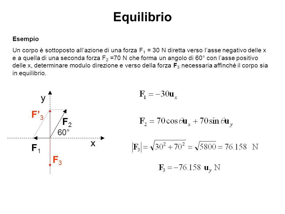 Equilibrio Esempio Un corpo è sottoposto allazione di una forza F 1 = 30 N diretta verso lasse negativo delle x e a quella di una seconda forza F 2 =7