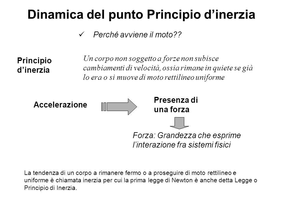 Dinamica del punto Principio dinerzia Quando si tenta di far cambiare la velocità di un oggetto, esso si oppone a questo cambiamento.