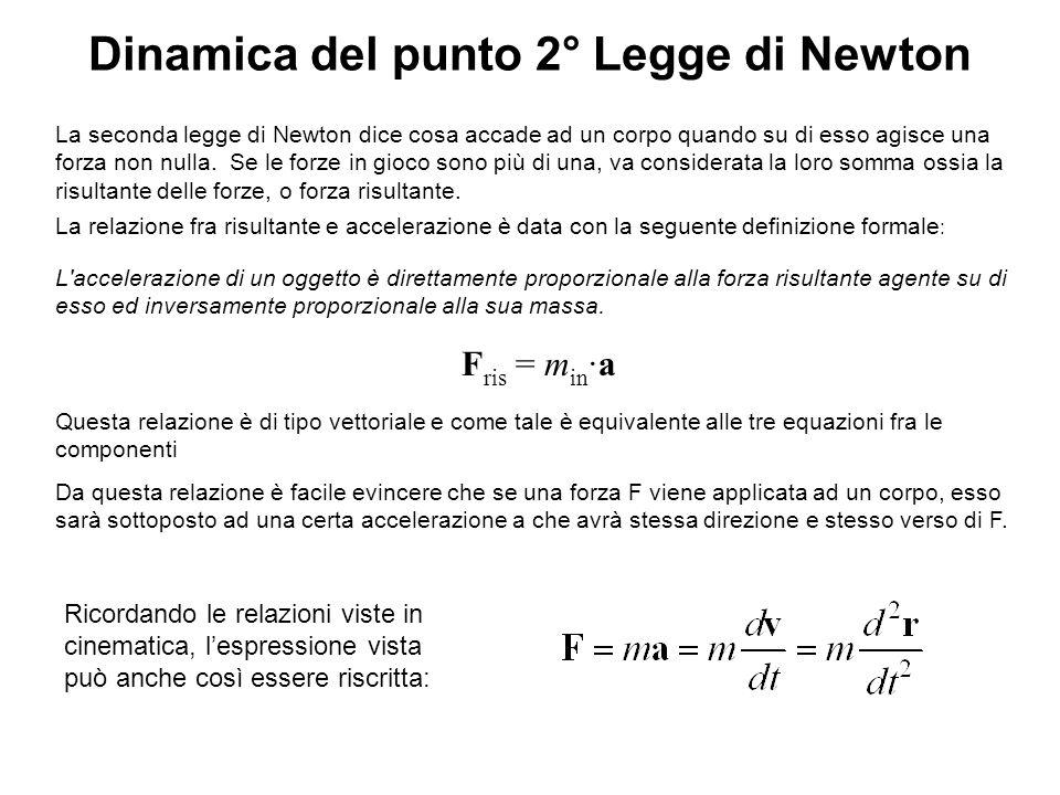 Dinamica del punto 2° Legge di Newton La seconda legge di Newton dice cosa accade ad un corpo quando su di esso agisce una forza non nulla. Se le forz