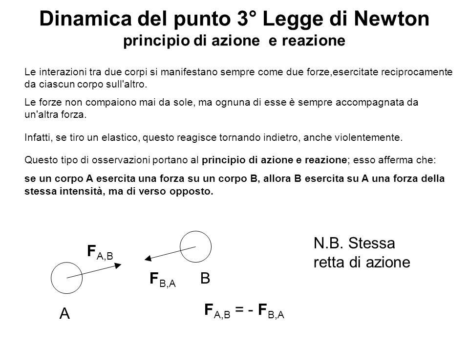 Dinamica del punto 3° Legge di Newton principio di azione e reazione Le interazioni tra due corpi si manifestano sempre come due forze,esercitate reci