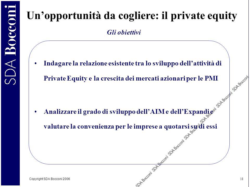 Copyright SDA Bocconi 2006 18 Unopportunità da cogliere: il private equity Gli obiettivi Indagare la relazione esistente tra lo sviluppo dellattività