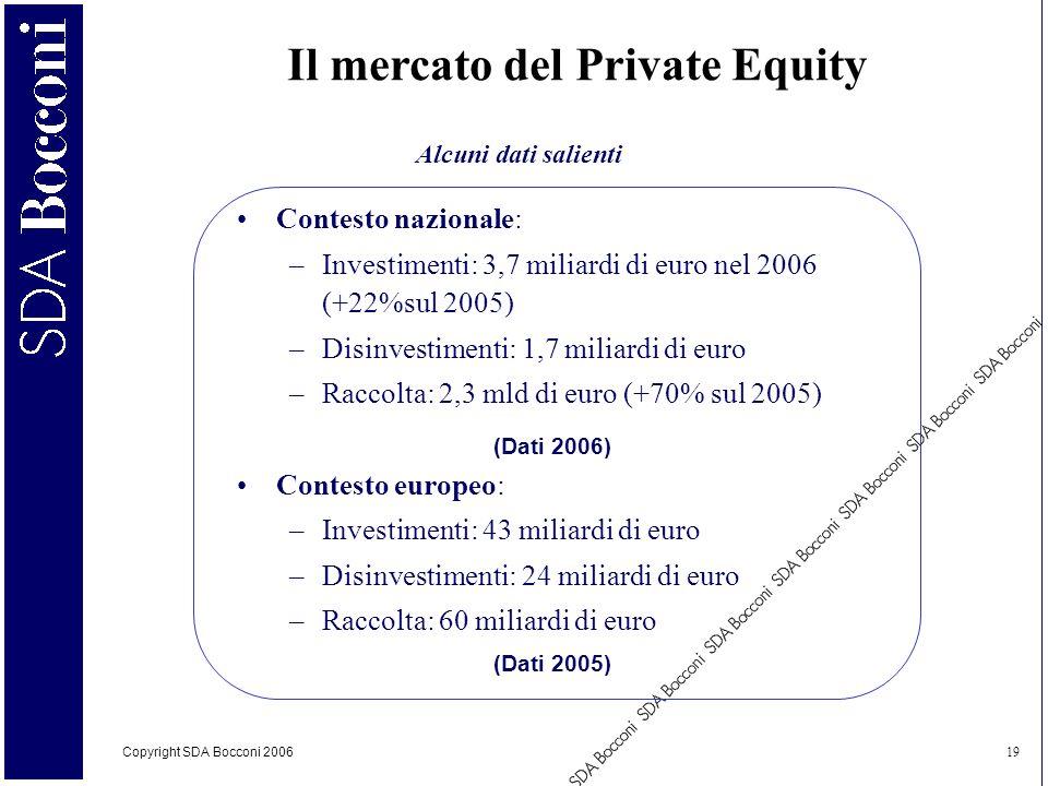 Copyright SDA Bocconi 2006 19 Contesto nazionale: –Investimenti: 3,7 miliardi di euro nel 2006 (+22%sul 2005) –Disinvestimenti: 1,7 miliardi di euro –
