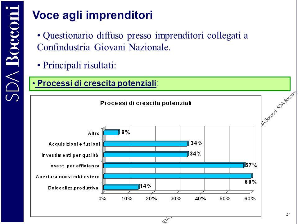 Copyright SDA Bocconi 2006 27 Voce agli imprenditori Questionario diffuso presso imprenditori collegati a Confindustria Giovani Nazionale. Principali