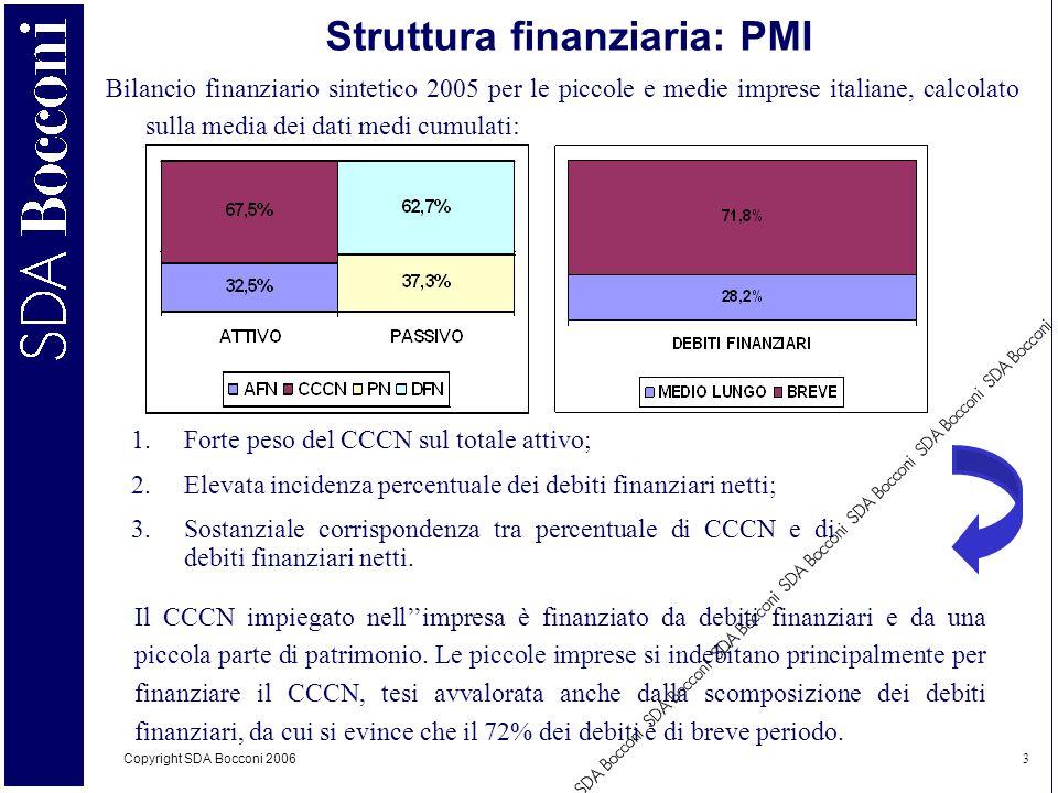 Copyright SDA Bocconi 2006 3 Struttura finanziaria: PMI Bilancio finanziario sintetico 2005 per le piccole e medie imprese italiane, calcolato sulla m